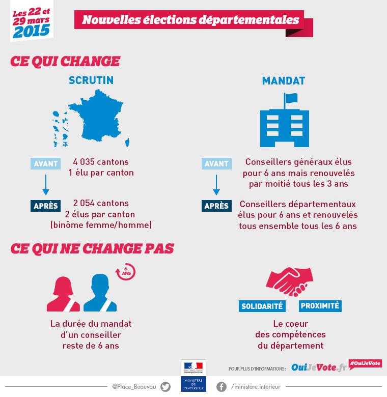 elections interieur gouv fr 28 images 201 lections l