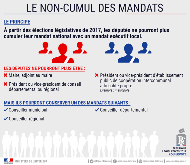 052017-twitter-elections-legislatives-noncumulmandat