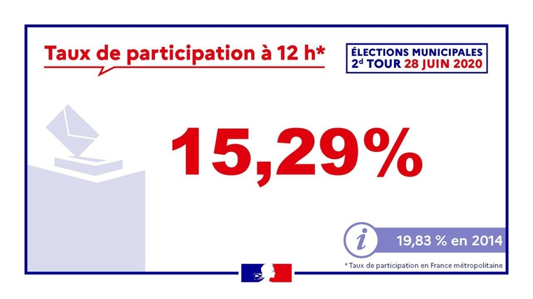 elections-municipales-2020-taux-de-participation-12h