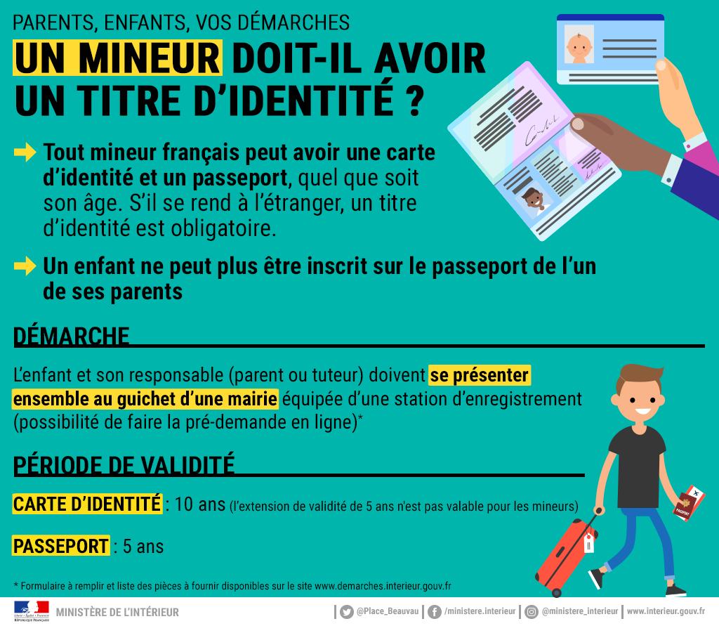 carte d identité obligatoire a quel age Les titres d'identité pour les enfants / Démarches
