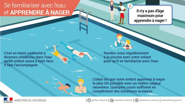 Apprendre à nager - infographie
