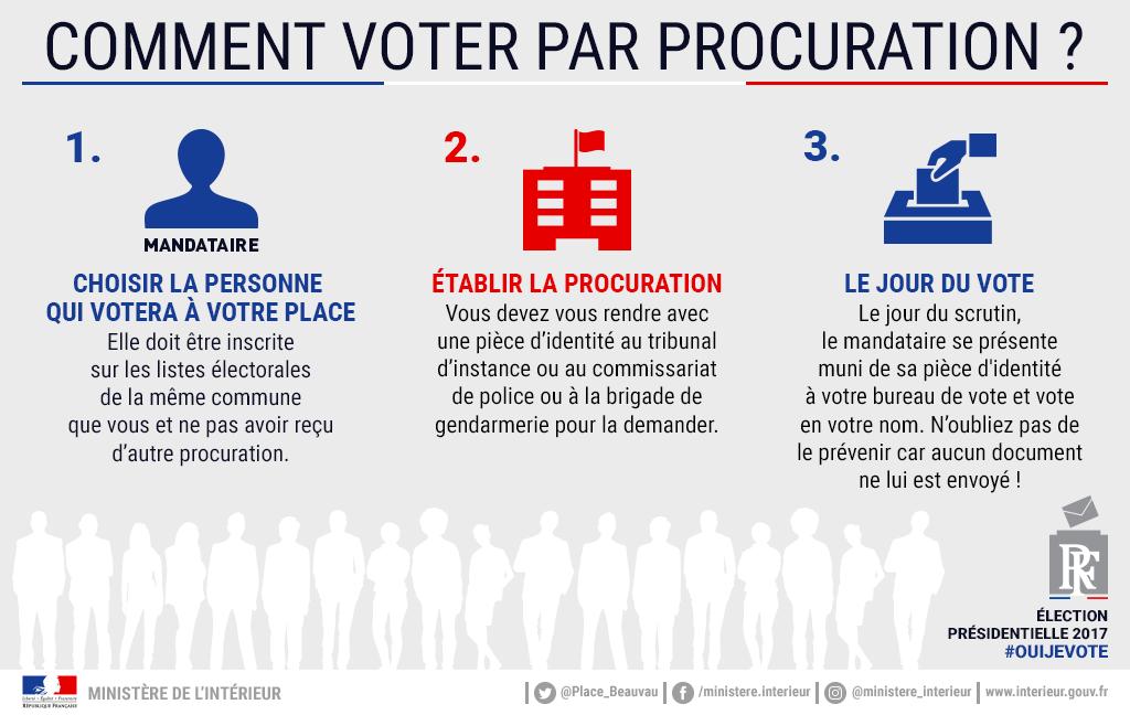 Legislatives comment voter par procuration