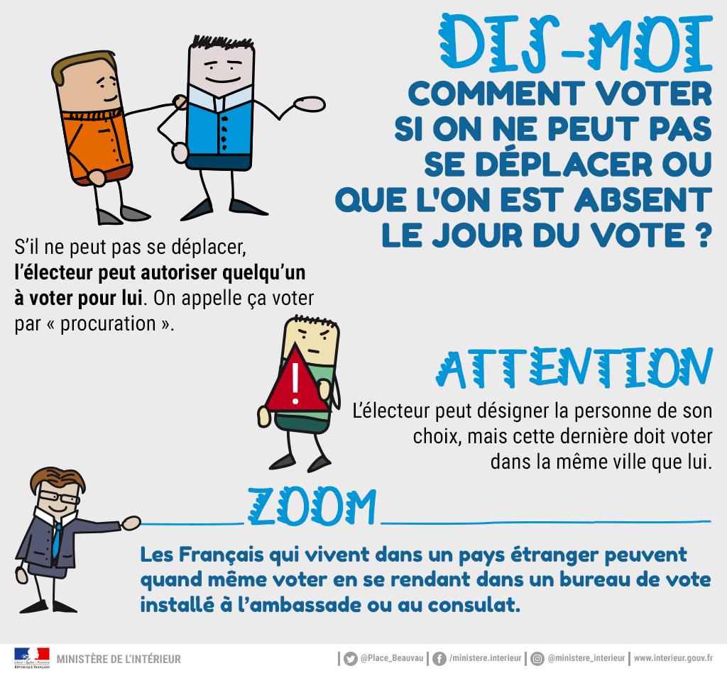 L\'élection présidentielle expliquée aux enfants / Élection ...