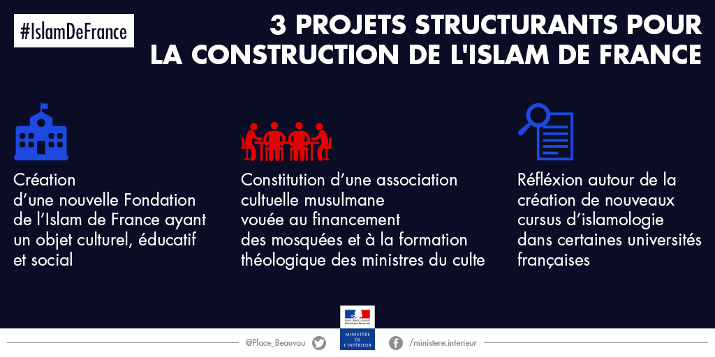 https://mobile.interieur.gouv.fr/var/miomcti/storage/images/media/mi/images/infographies/laicite-cultes-et-derives-sectaires/fondation-islam-de-france/3-projets-structurants-pour-la-construction-de-l-islam-de-france/758570-2-fre-FR/3-projets-structurants-pour-la-construction-de-l-Islam-de-France.png