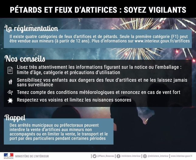 Petards et feux d'artifice