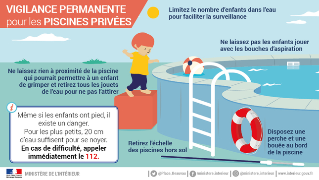 Piscines privées - infographie