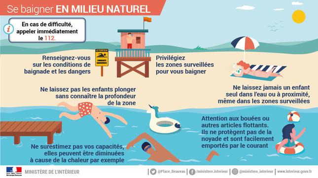Se baigner en milieu naturel - infographie