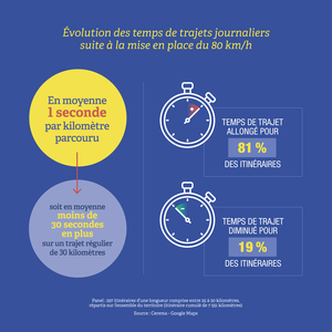 Securite routiere Infographie 3