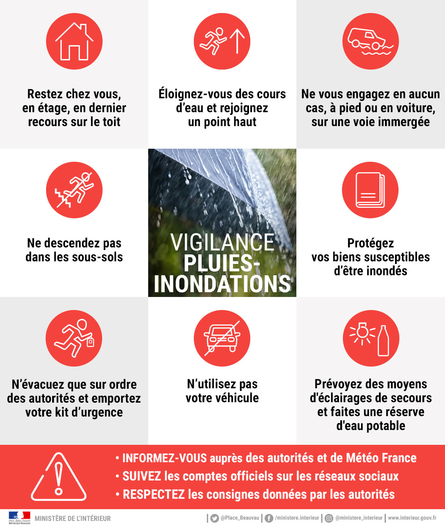 2018-02-conseils-pluies-inondations-rouge